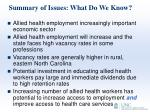 summary of issues what do we know