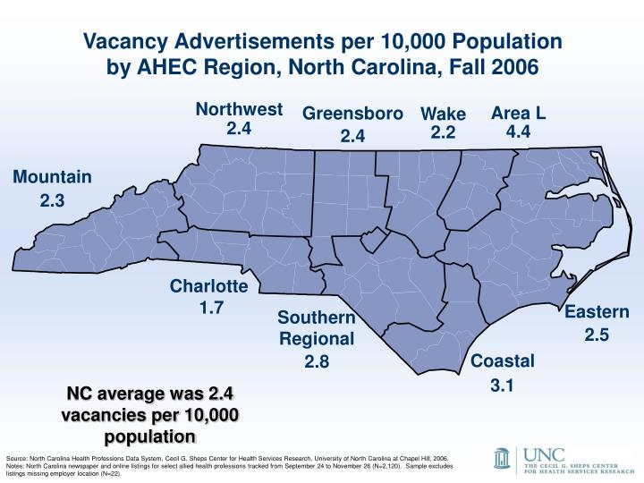 Vacancy Advertisements per 10,000 Population