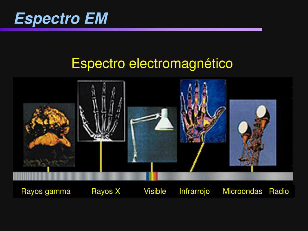 Espectro EM