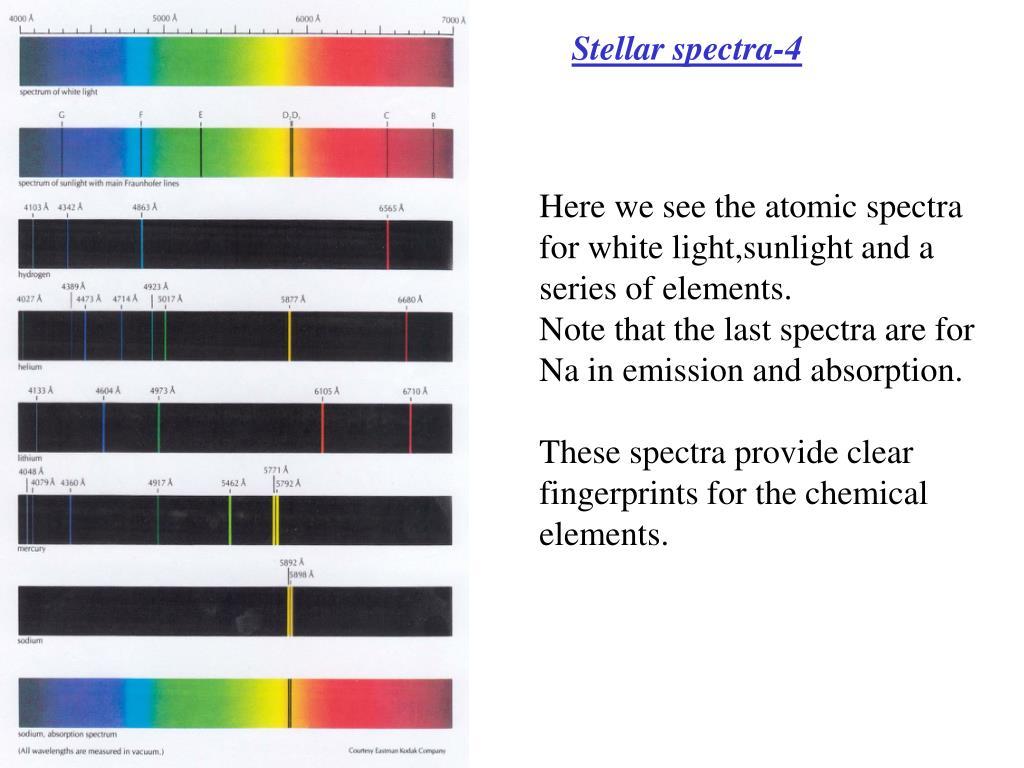 Stellar spectra-4