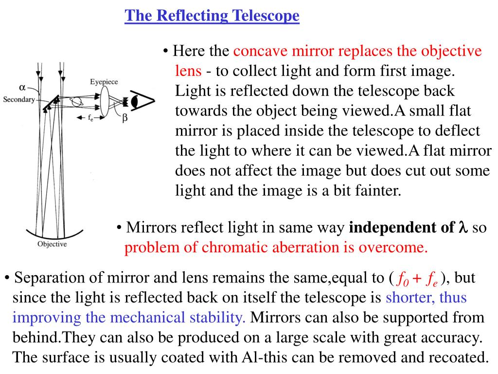 The Reflecting Telescope