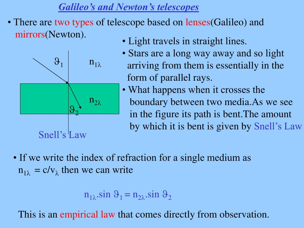 Galileo's and Newton's telescopes