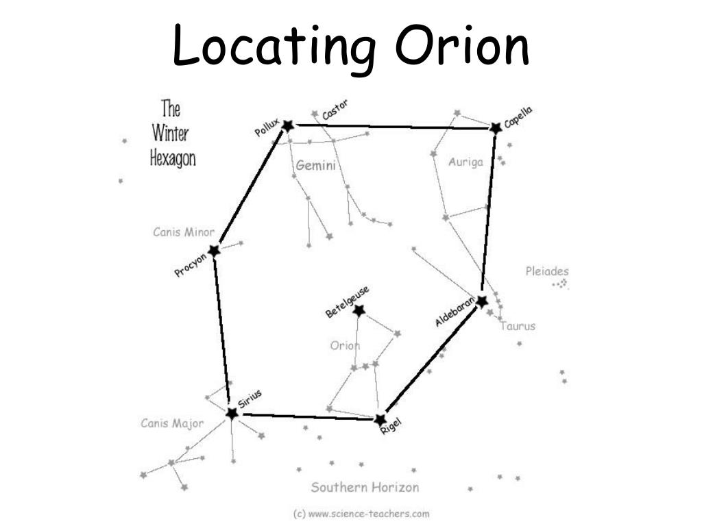 Locating Orion