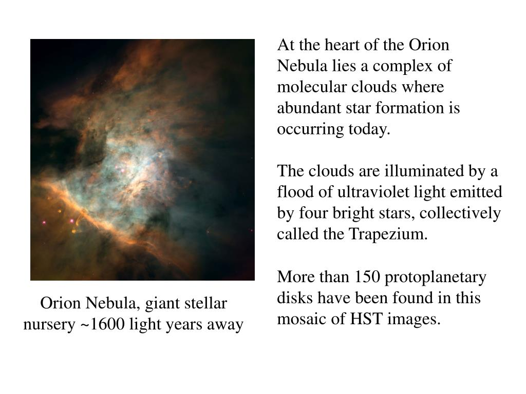 At the heart of the Orion Nebula lies a complex of molecular clouds where abundant star formation is occurring today.