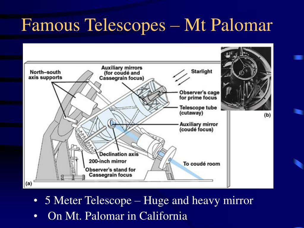 Famous Telescopes – Mt Palomar