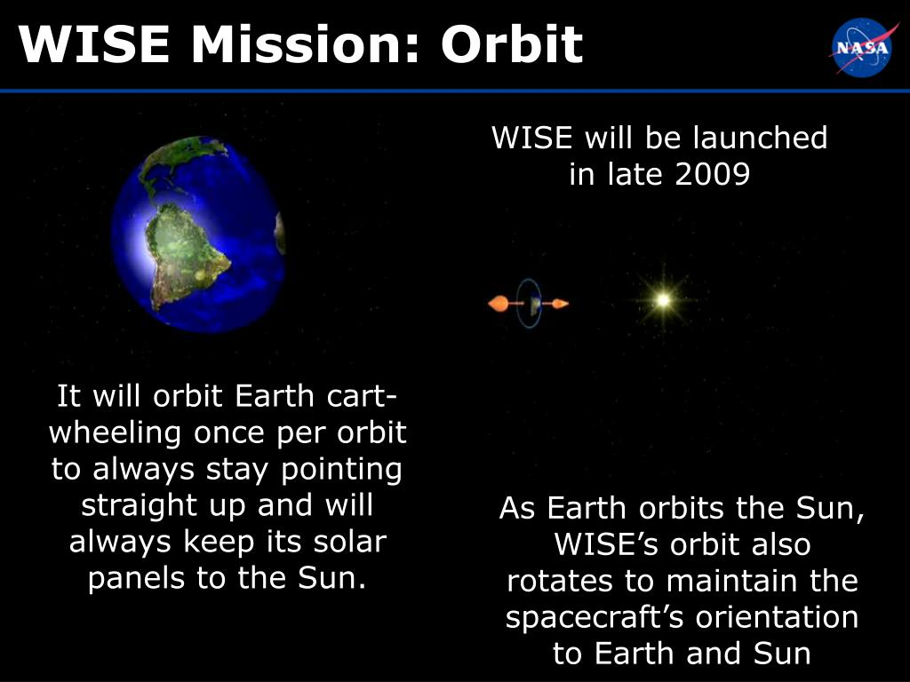 WISE Mission: Orbit