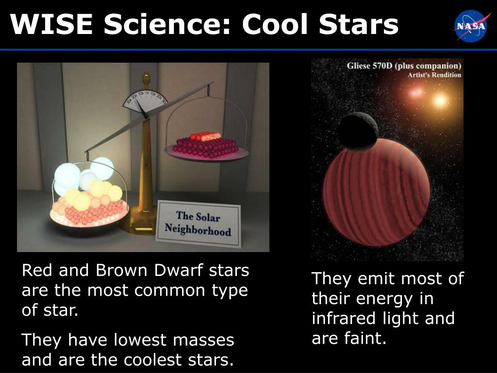 WISE Science: Cool Stars
