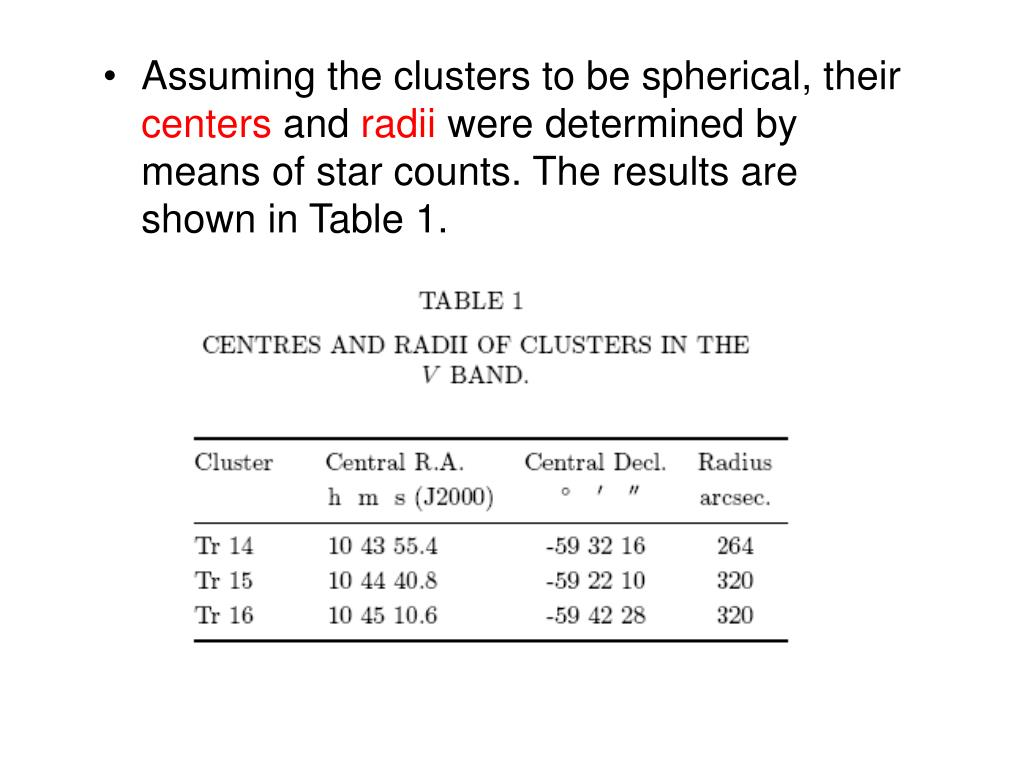 Assuming the clusters to be spherical, their