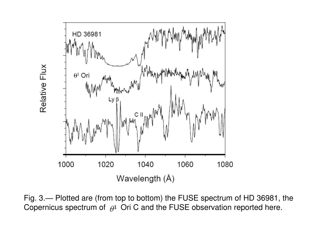 Fig. 3.— Plotted are (from top to bottom) the FUSE spectrum of HD 36981, the Copernicus spectrum of       Ori C and the FUSE observation reported here.