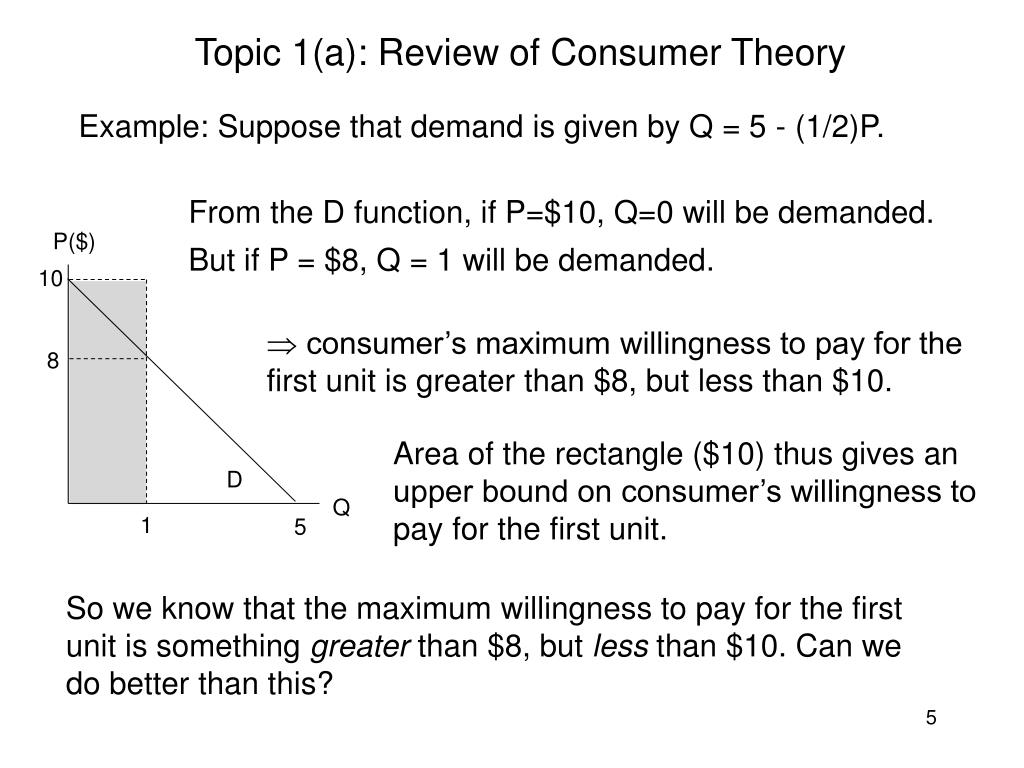 Topic 1(a): Review of Consumer Theory