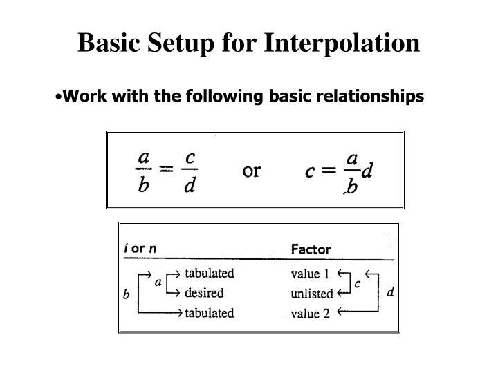 Basic Setup for Interpolation