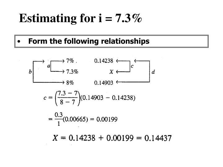 Estimating for i = 7.3%