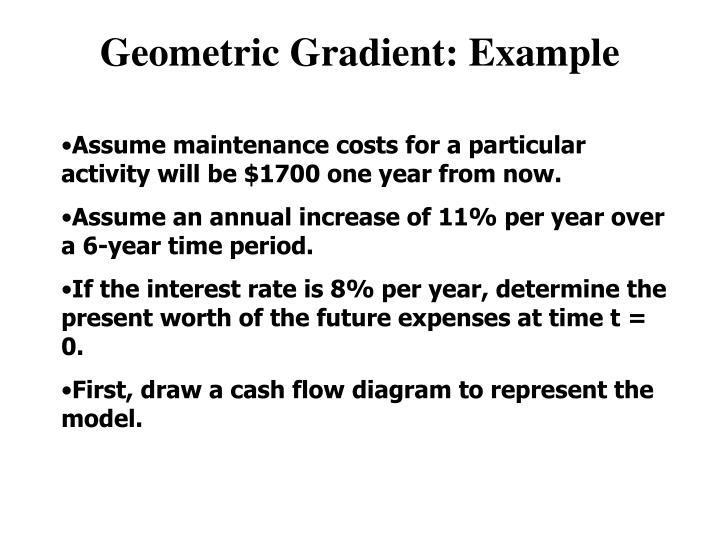 Geometric Gradient: Example