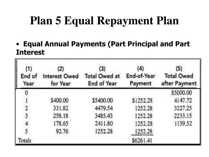 Plan 5 Equal Repayment Plan