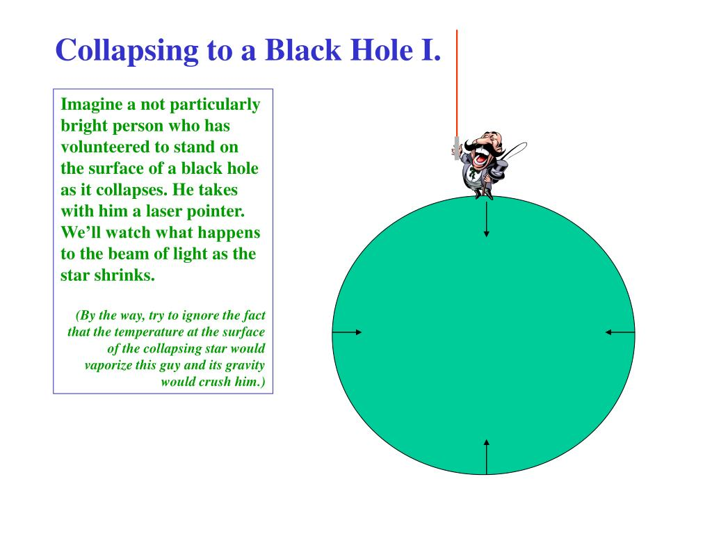 Collapsing to a Black Hole I.