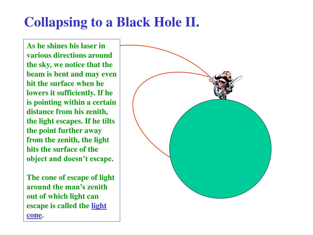 Collapsing to a Black Hole II.