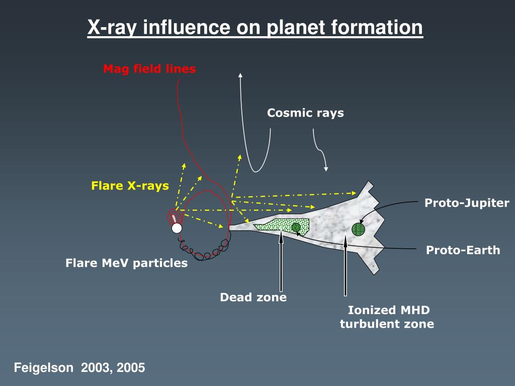 X-ray influence on planet formation