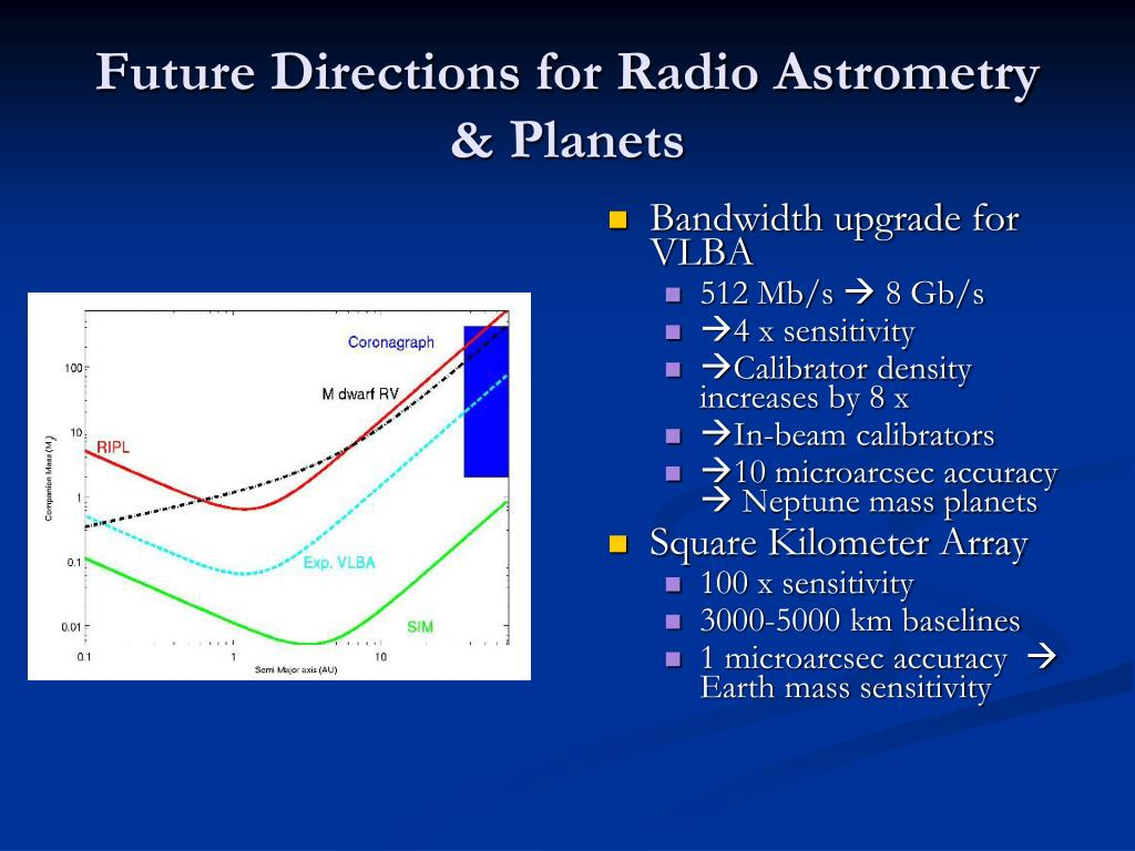Future Directions for Radio Astrometry & Planets