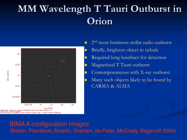 Mm wavelength t tauri outburst in orion
