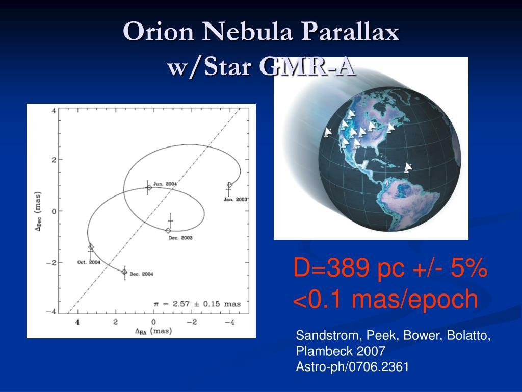 Orion Nebula Parallax