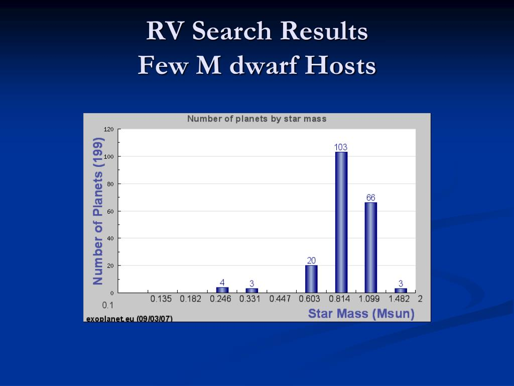 RV Search Results
