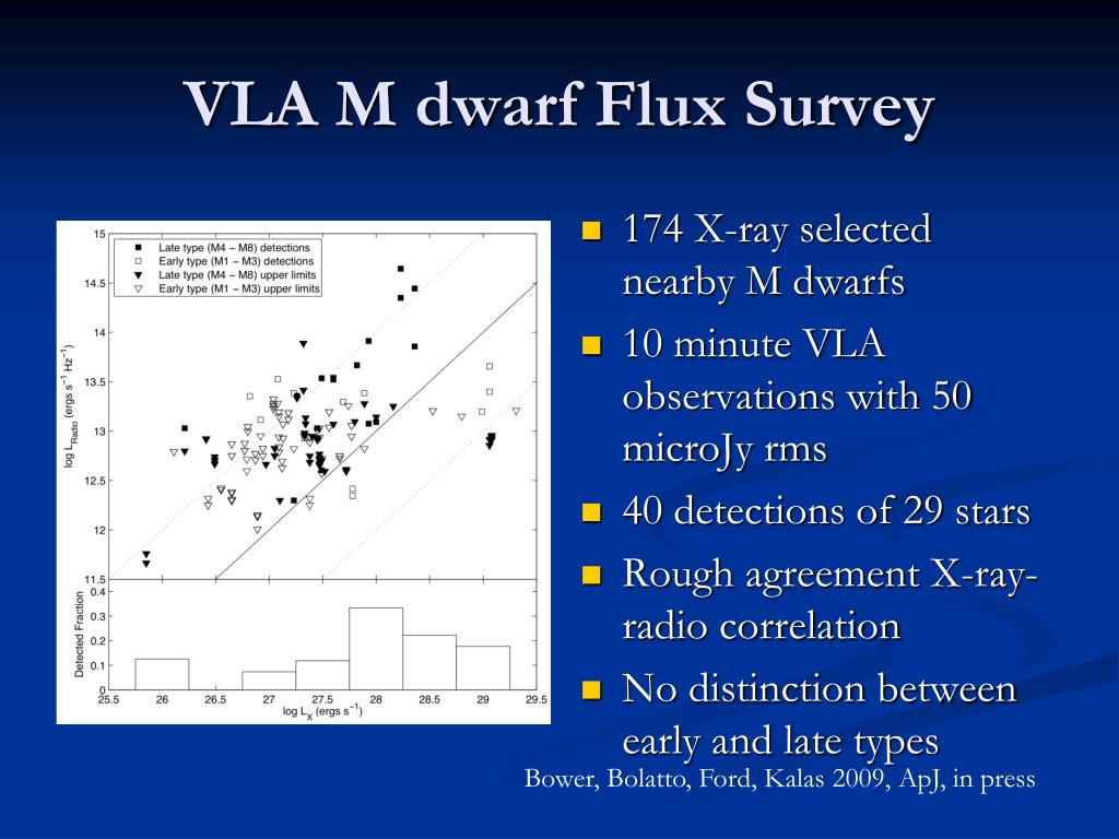 VLA M dwarf Flux Survey