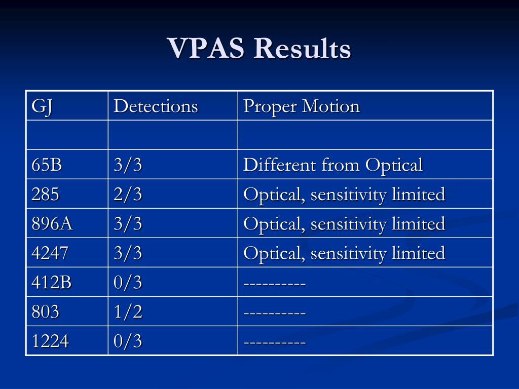 VPAS Results