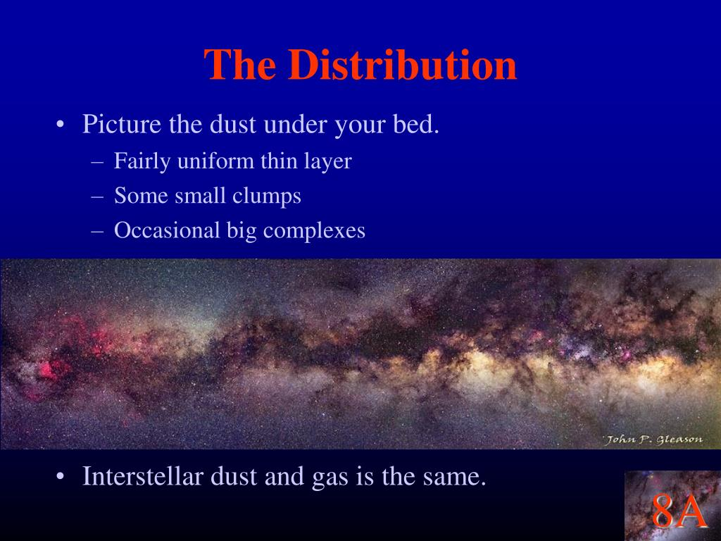 The Distribution
