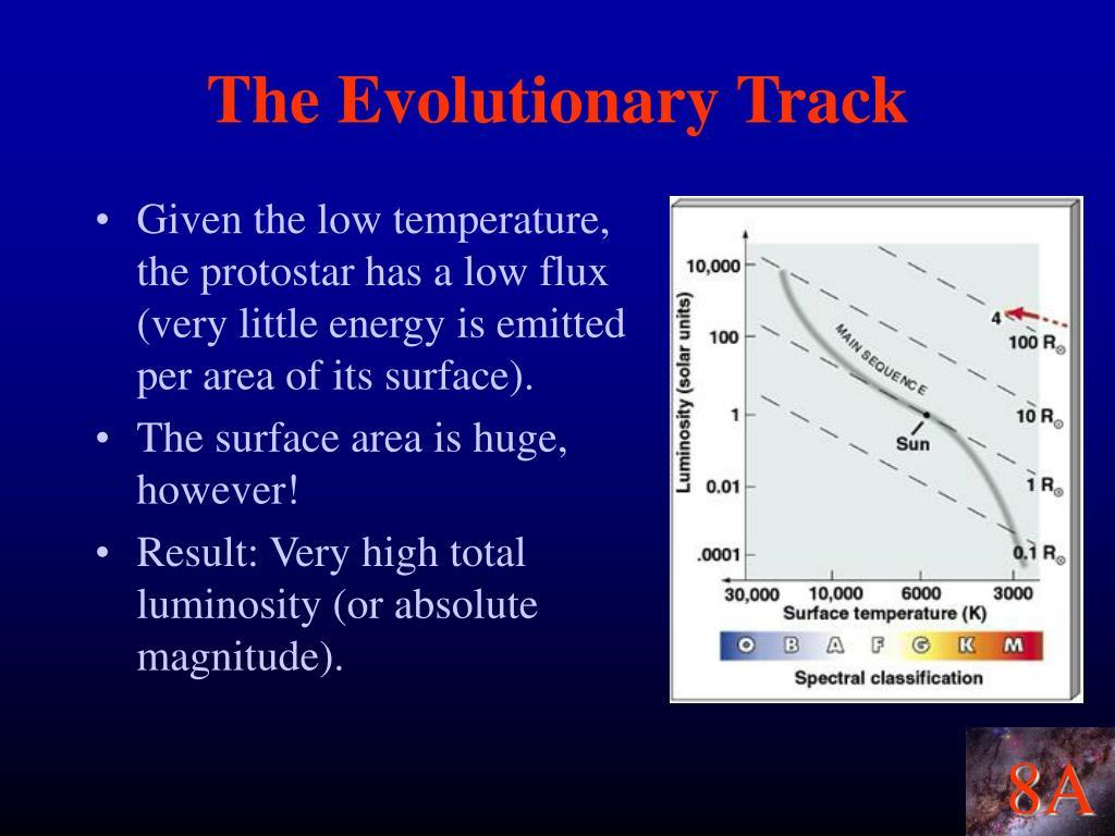 The Evolutionary Track