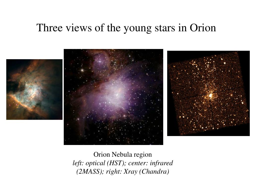 Three views of the young stars in Orion