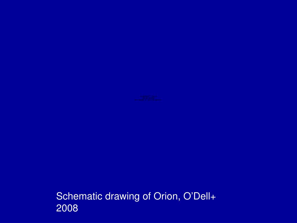 Schematic drawing of Orion, O'Dell+ 2008