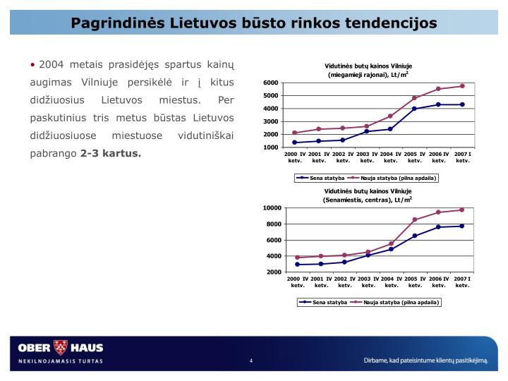 Pagrindinės Lietuvos būsto rinkos tendencijos