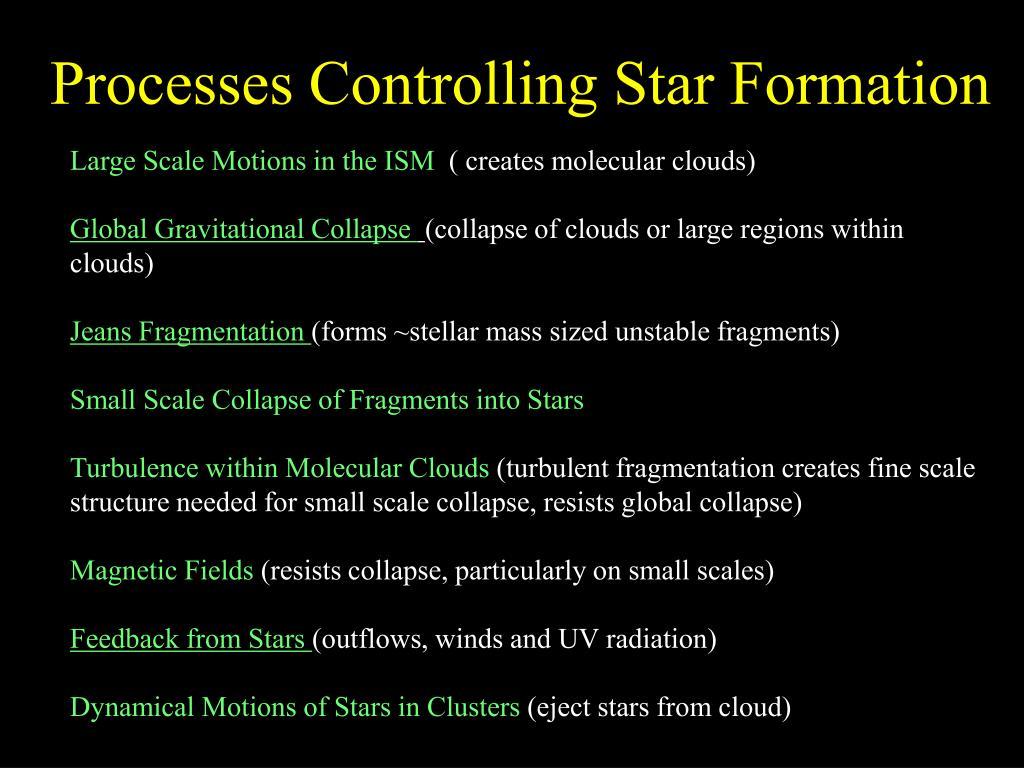 Processes Controlling Star Formation
