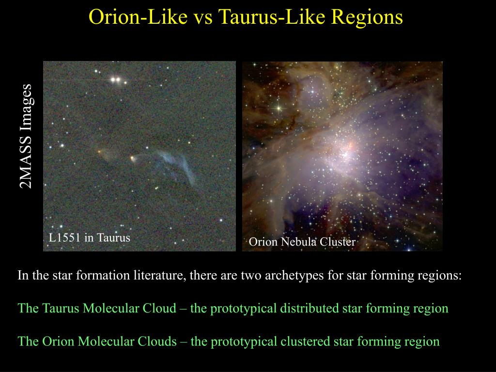 Orion-Like vs Taurus-Like Regions