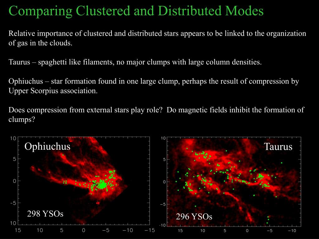 Comparing Clustered and Distributed Modes