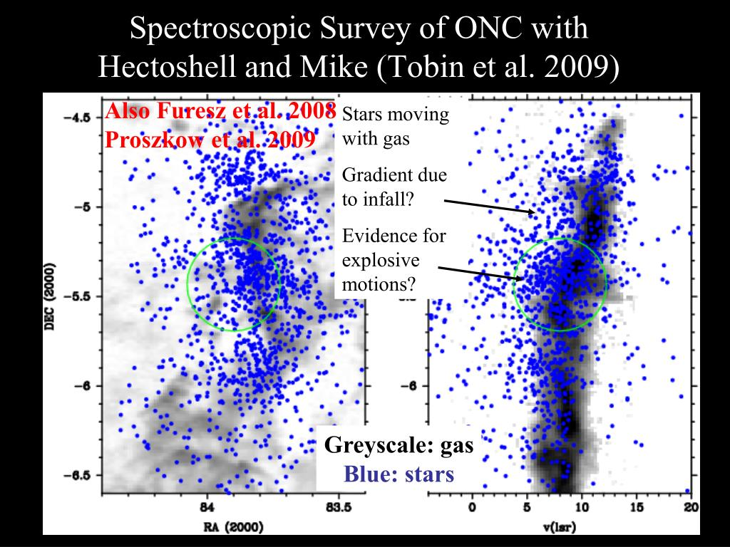 Spectroscopic Survey of ONC with Hectoshell and Mike (Tobin et al. 2009)