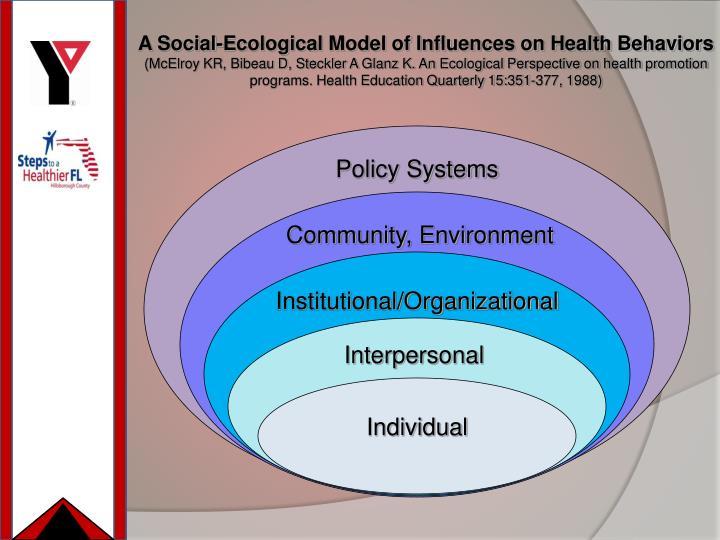 A Social-Ecological Model of Influences on Health Behaviors