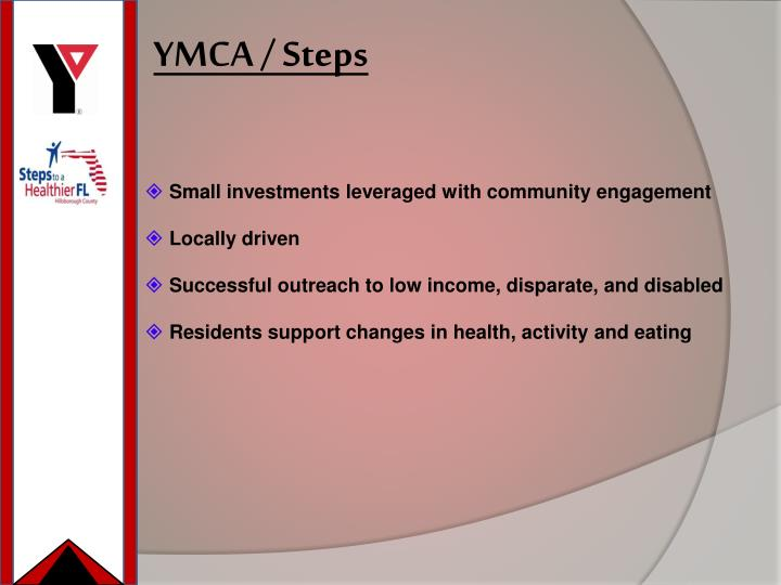 YMCA / Steps