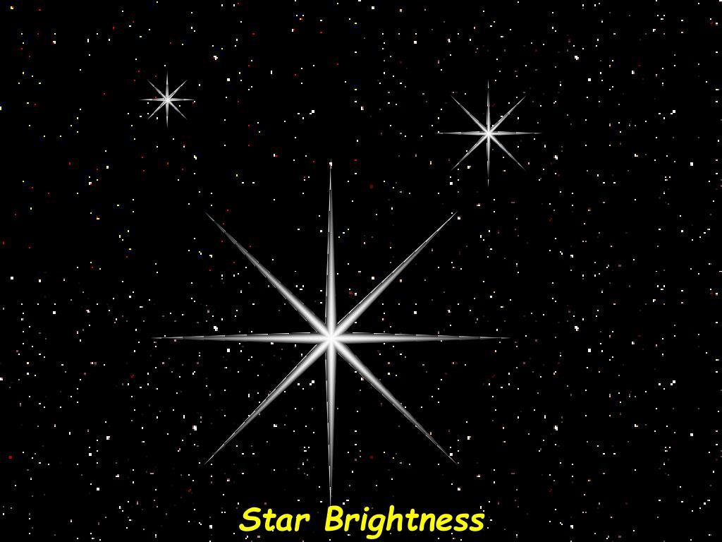 Star Brightness