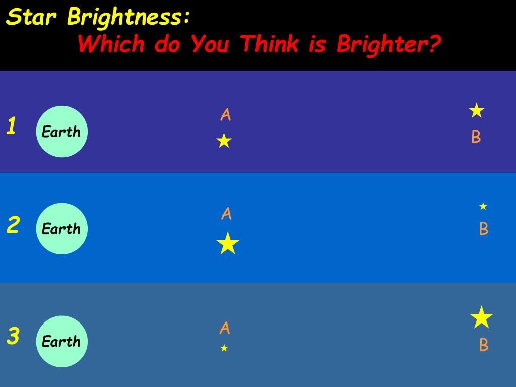 Star Brightness: