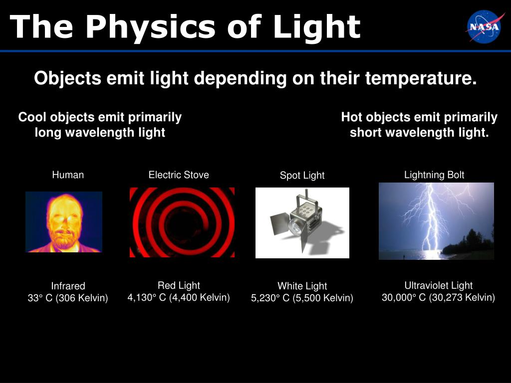 Objects emit light depending on their temperature.