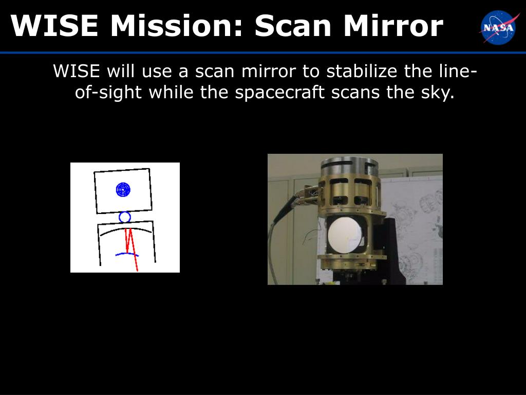 WISE Mission: Scan Mirror