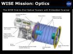 the wise end to end optical system with embedded scanner