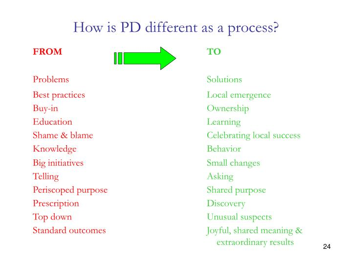 How is PD different as a process?