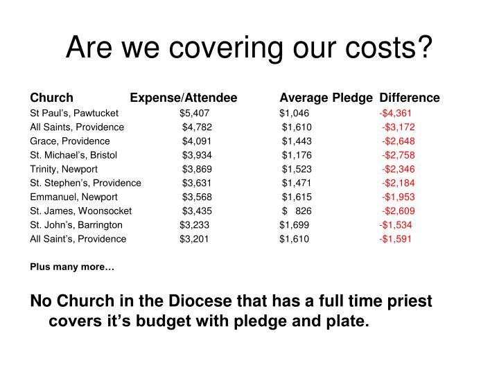 Are we covering our costs?