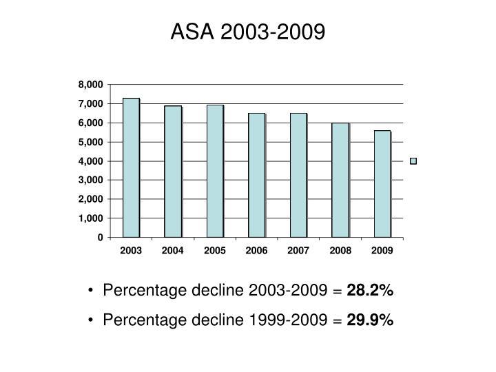 ASA 2003-2009