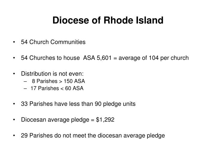 Diocese of Rhode Island