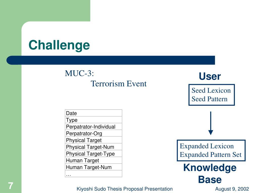 MUC-3: