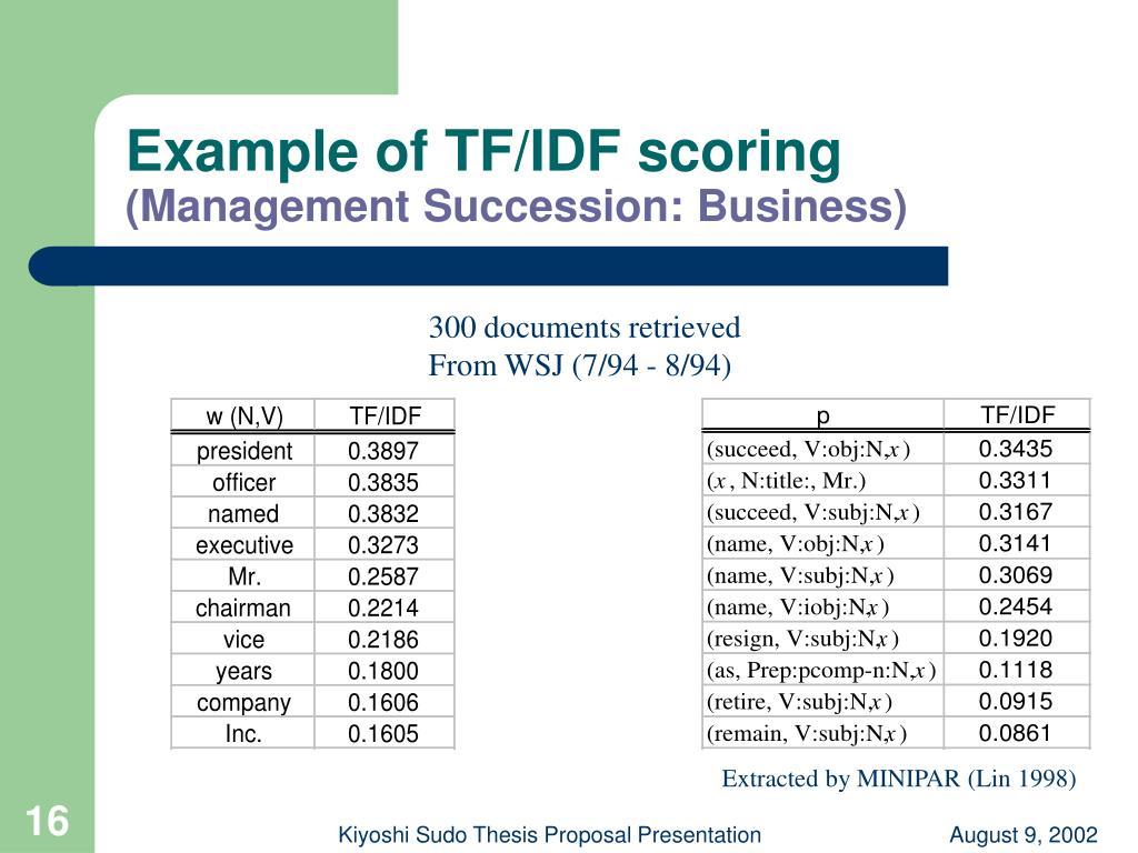 Example of TF/IDF scoring