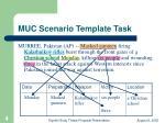 muc scenario template task4